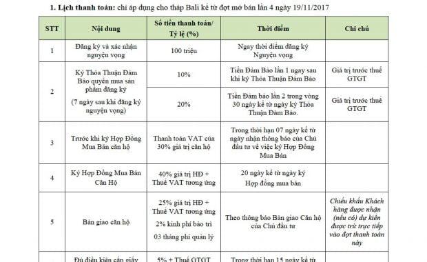 Thông báo Chính sách bán hàng New CIty Thủ Thiêm Ngày 19-11-2017